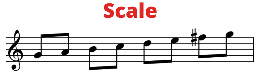 G major scale on the staff