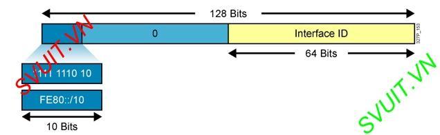cau truc IPv6(1)