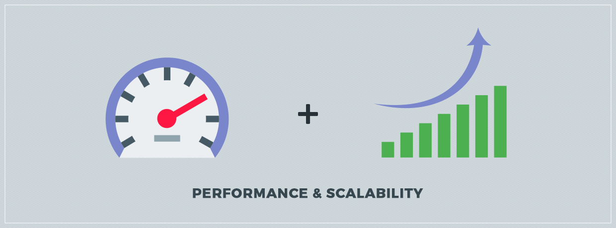 Will Your BPM Software Scale or is it Faking it?   Kissflow
