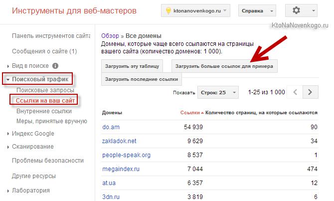 http://ktonanovenkogo.ru/image/29-03-201419-49-09.png