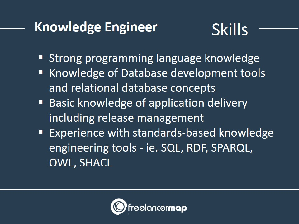 Knowledge Engineer - Skills Required