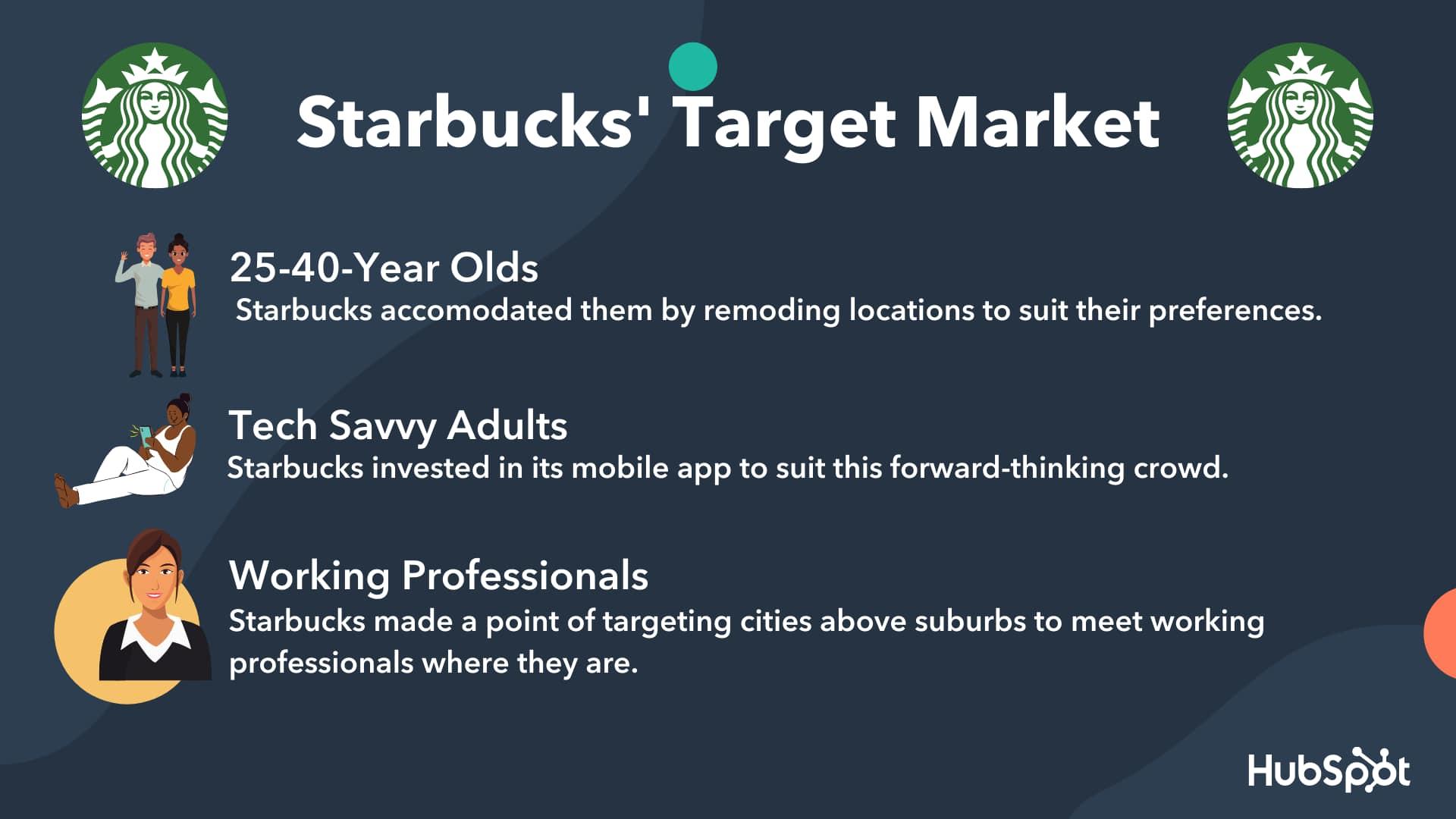Starbucks target market