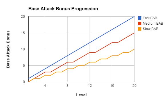 chart_BABProgression.png