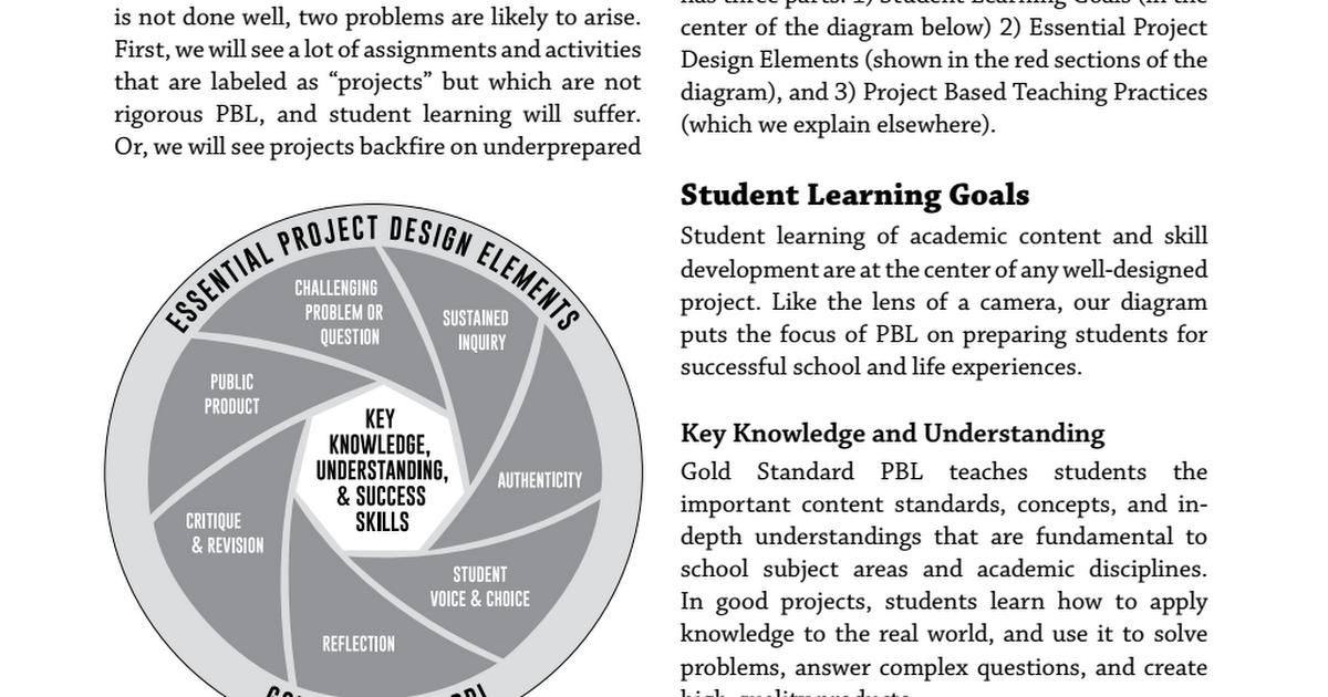 BIE - Gold Standard PBL, Essential Project Design Elements.pdf