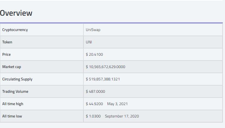 https://coinpedia.org/price-prediction/uniswap-uni-price-prediction/