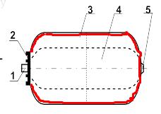 Конструкция TEPLOX EV