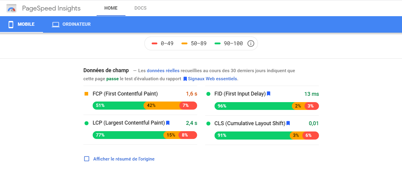 présentation Google Page speed insights