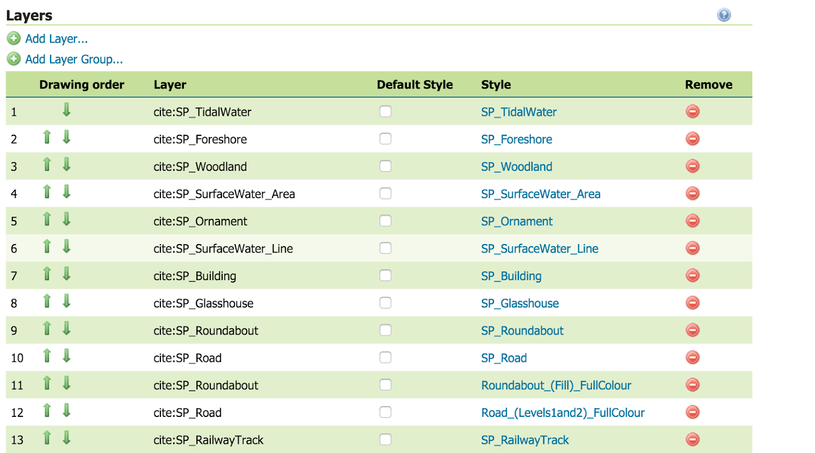 A Basis Life: Using Ordnance Survey Open Data with GeoServer
