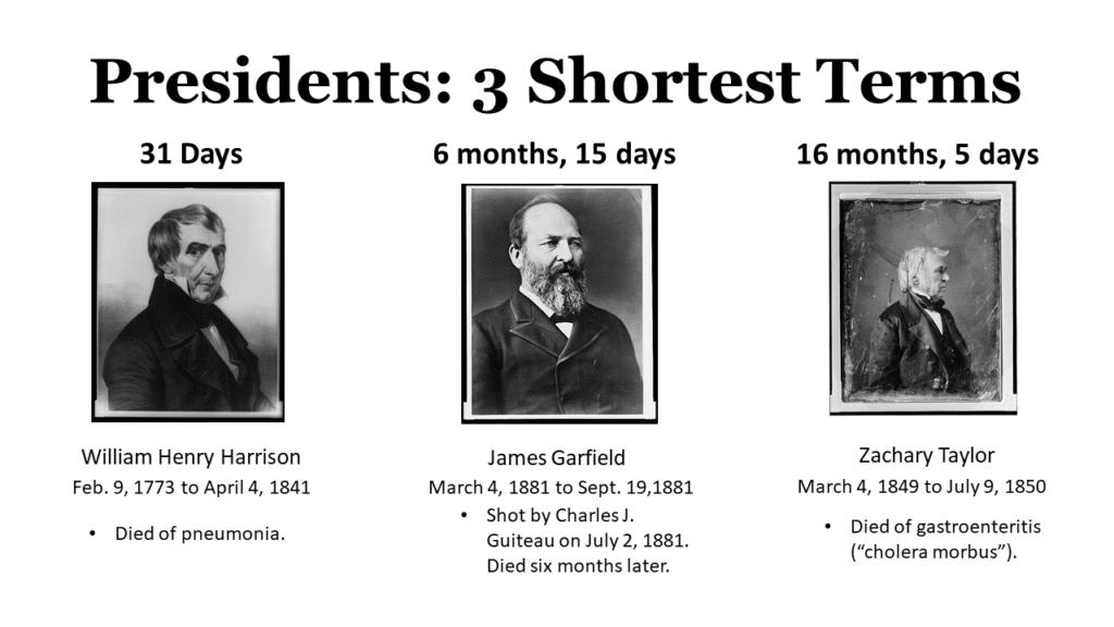 live presentation showing three presidents