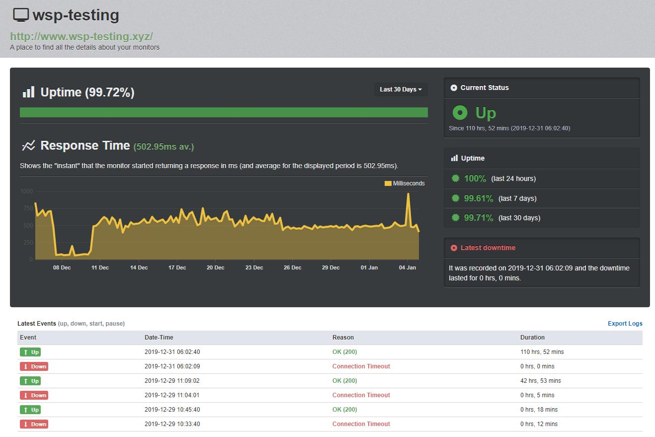Đánh giá Scala Hosting - Kết quả kiểm tra thời gian hoạt độngRobot