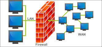 Dựng tường lửa bảo vệ máy tính