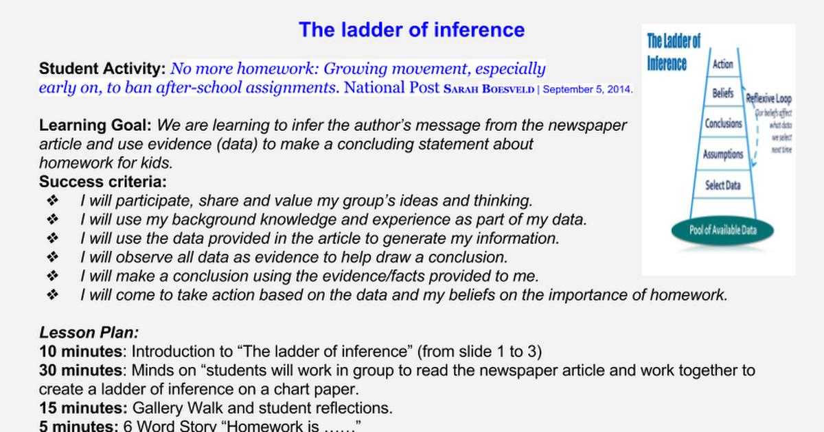 The Ladder Of Inference No More Homework Google Slides
