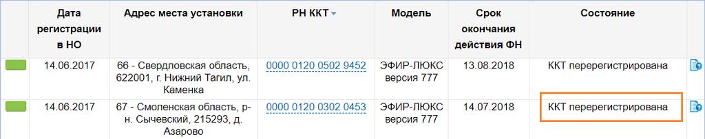 как перерегистрировать онлайн кассу на другой адрес