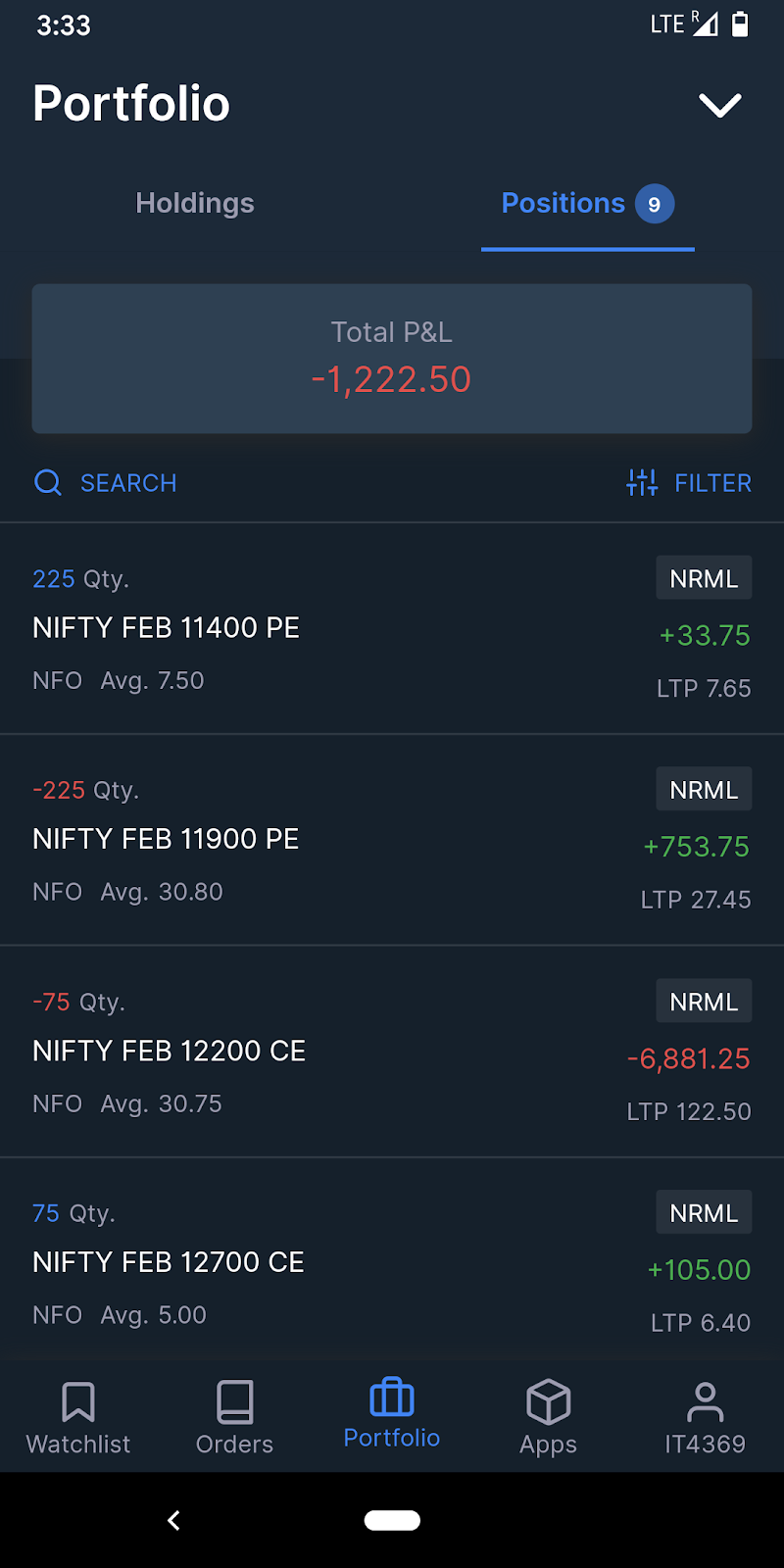 P&L for 12 Feb