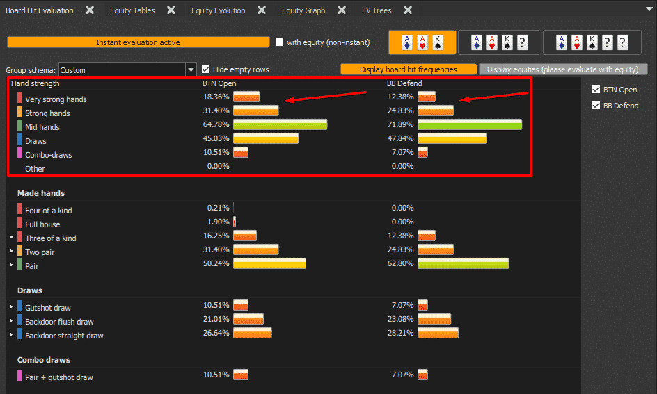 nut advantage comparison on aak
