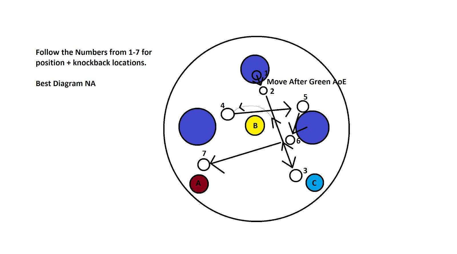 "Guia estrategia ""Sephirot extreme""  HTIFKVr5WPhtRkOEmngmbHwKGaVhprWVDsvWS57FJk34-oXYwO4lx3zqRL_62JSQ4DOITL0eHgfL8IxeWDczrPOwb2adT-BTmEAMcHS8_yEBhsPaLS3f20De6DC4smWLgg"