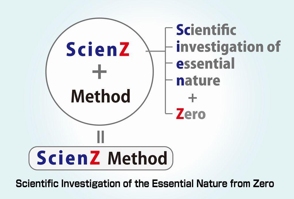 ScienZ Method