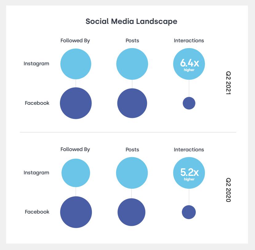 HTkB9YpwhgCW8d 《社交媒體客戶體驗報告2021Q2》Hashtag越少越好?