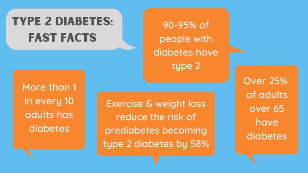 Type 2 Diabetes Symptoms, Causes, Diagnosis and Treatments - Causes,  Symptoms, Diagnosis, and Treatments