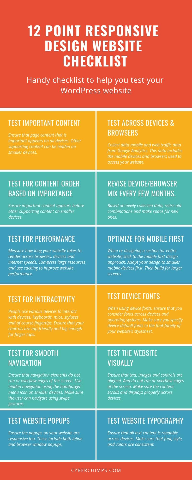 Responsive web design checklist