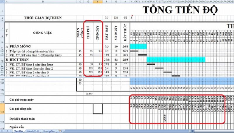 Excel quản lý tiến độ công việc là gì?
