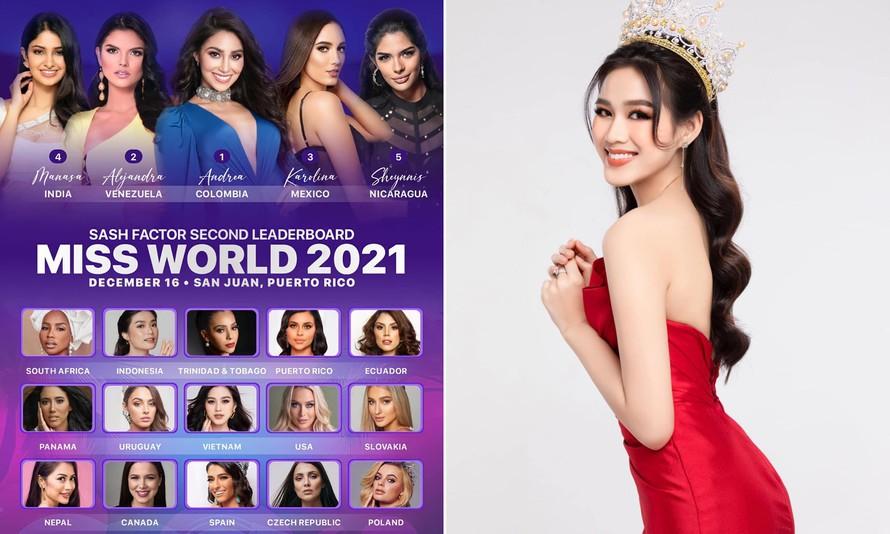 Hoa hậu Đỗ Thị Hà tiếp tục được chuyên trang sắc đẹp đánh giá lọt Top 20 Miss World 2021