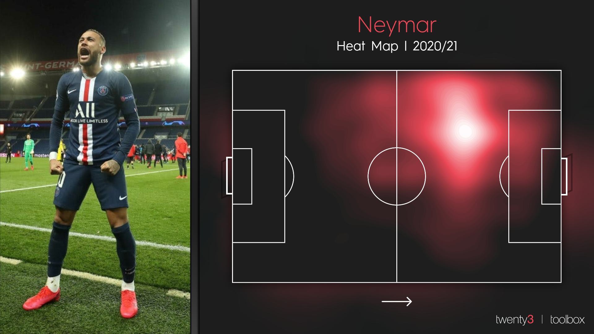 Neymar's heat map for PSG during the 2020/21 season in Ligue 1