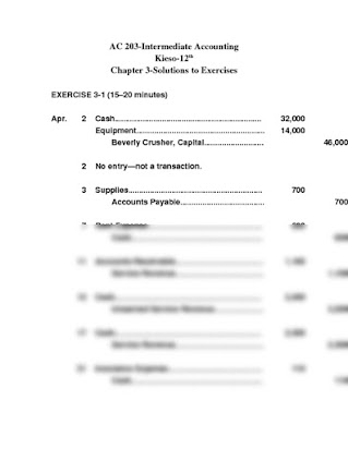 The best and worst topics for intermediate accounting chapter 18.