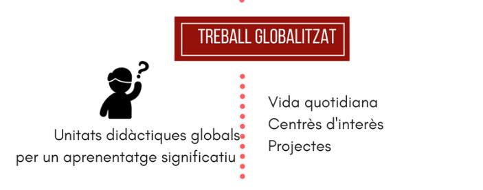 treball globalitzat.PNG