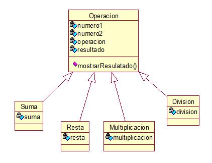 Calculadora compuesta de opciones binarias