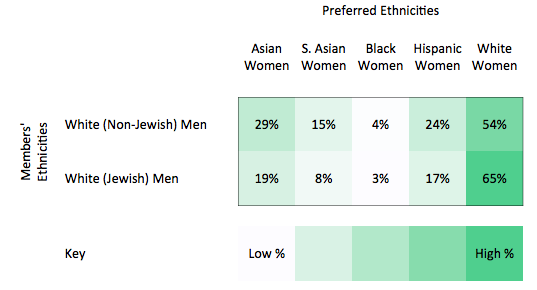 what jewish men want