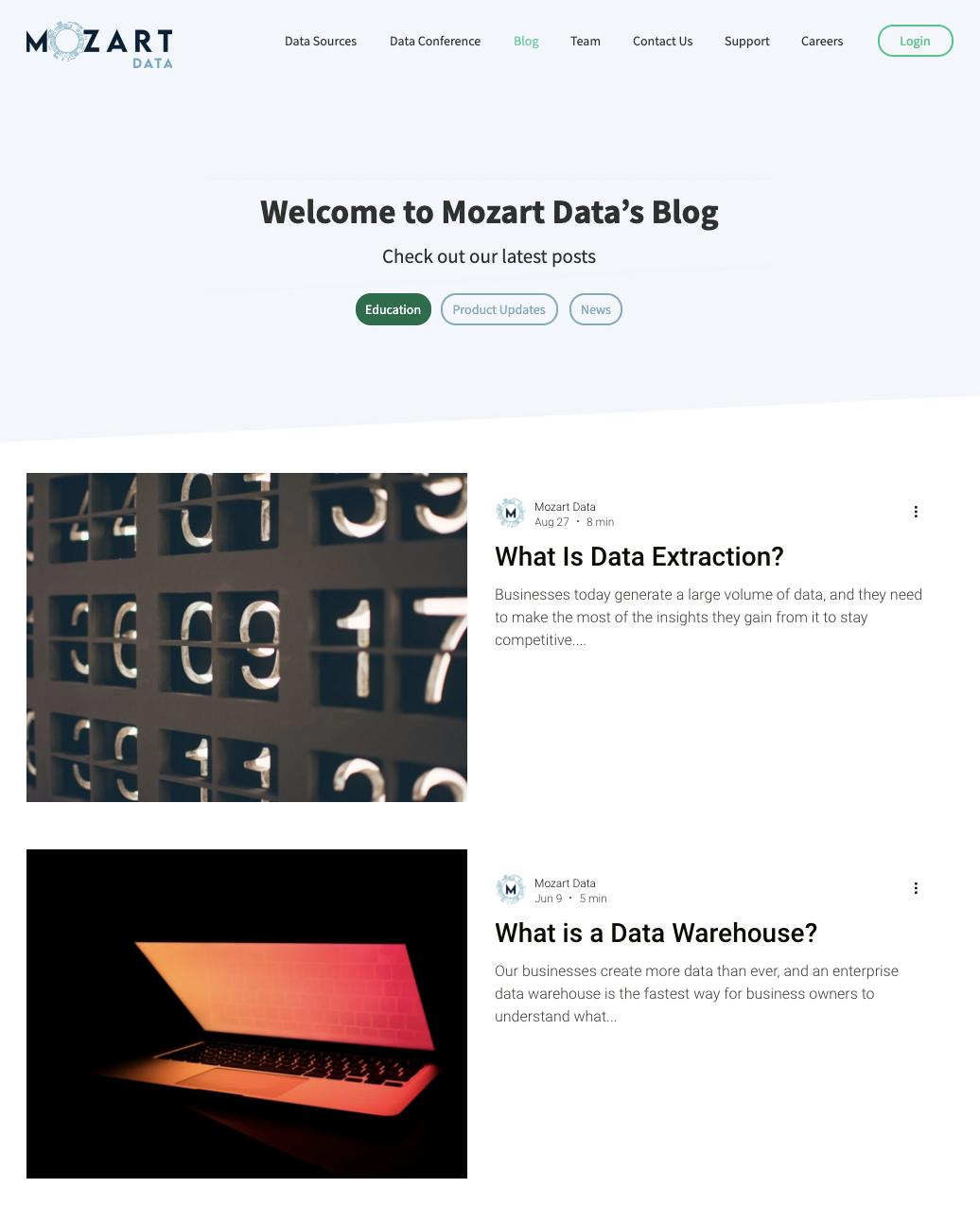 Mozart blog