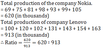 Daily Quiz in Bengali   Mathematics For WBCS 29 July 2021_130.1