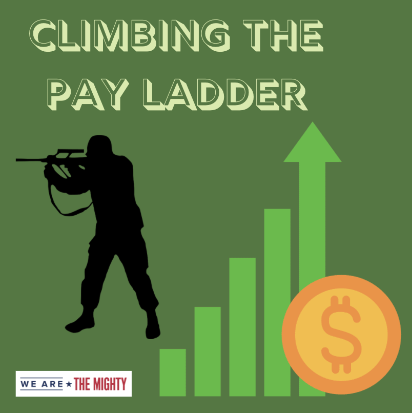 Pay charts in the military