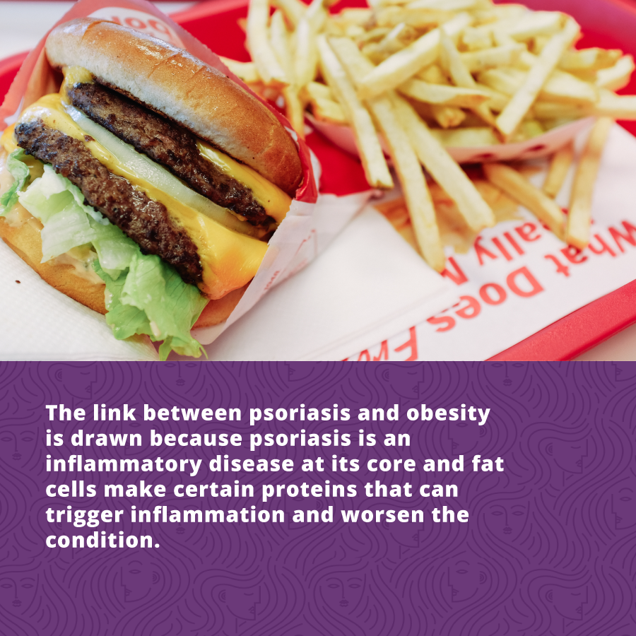 The linkbetween psoriasis (an autoimmune disease) and obesity is drawn because psoriasis is anti inflammatory at it's core.