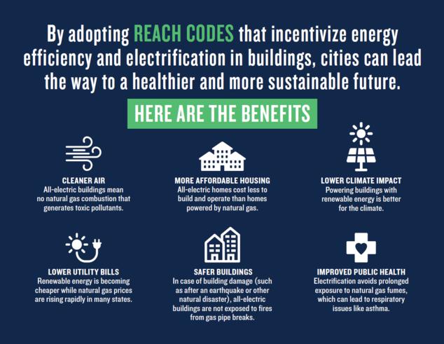 Benefits of reach codes