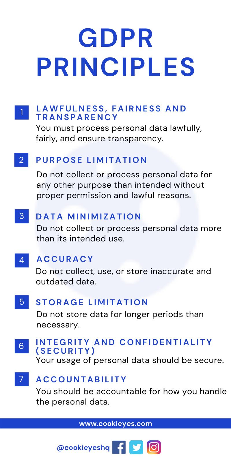 GDPR customer data - principles