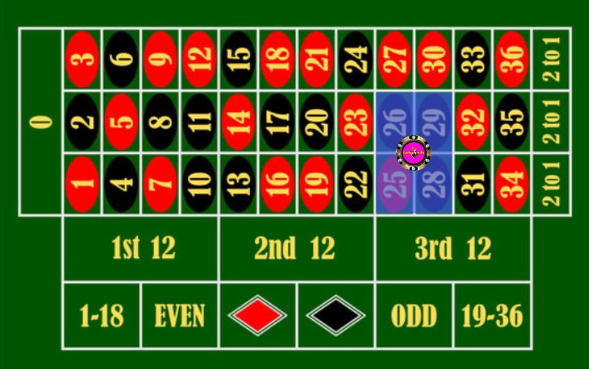 Roulette corner bet/ inside bet