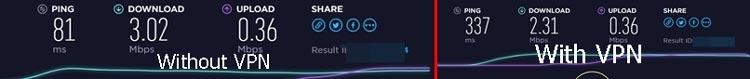 Surfshark VPN Rückblick 2020