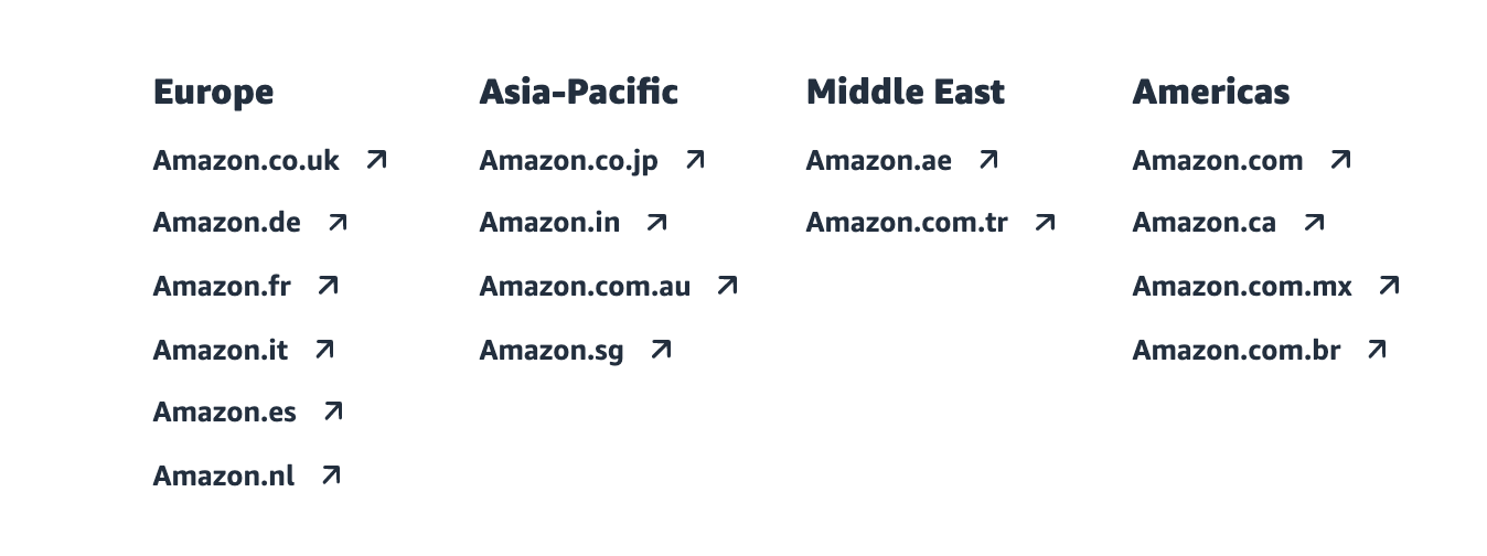 localized-marketplaces-amazon-global