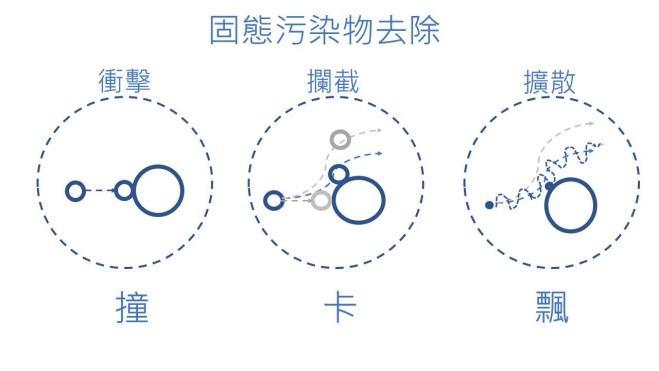 C:UsersEarvin WuDesktop投影片1.JPG
