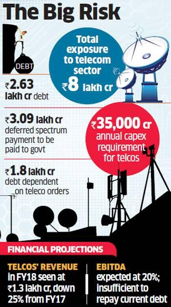 Failure of debt-laden telecom operators can trigger defaults, bankers tell government