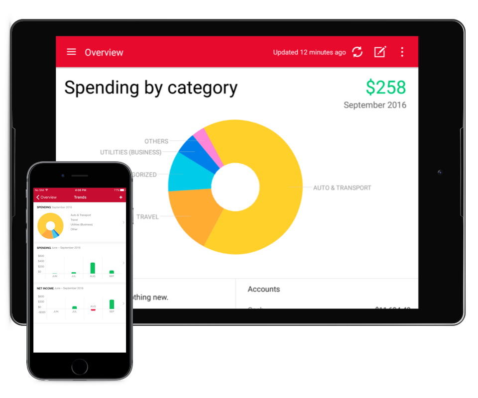 Image result for mobile budgeting