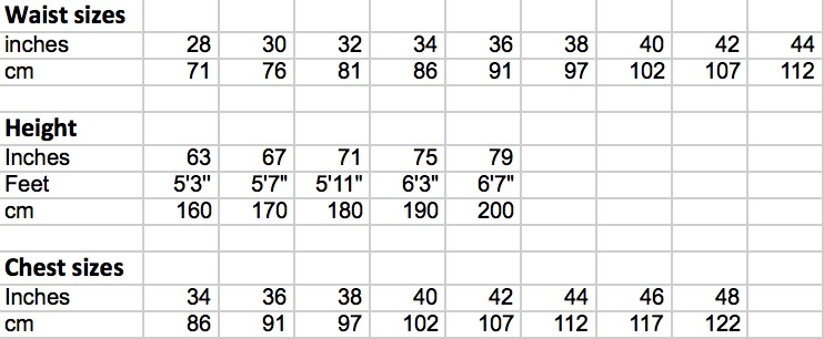 conversion table to assist in completing the form