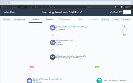 HubSpot Workflow automation
