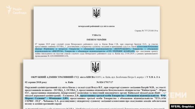 «Схеми» знайшли людину, яка об'єднує тютюнові компанії і «Київ маркет солюшн»