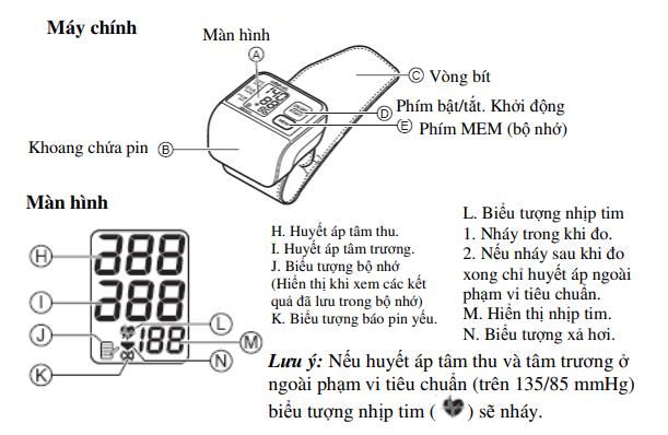 Cách sử dụng máy đo huyết áp cổ tay Omron