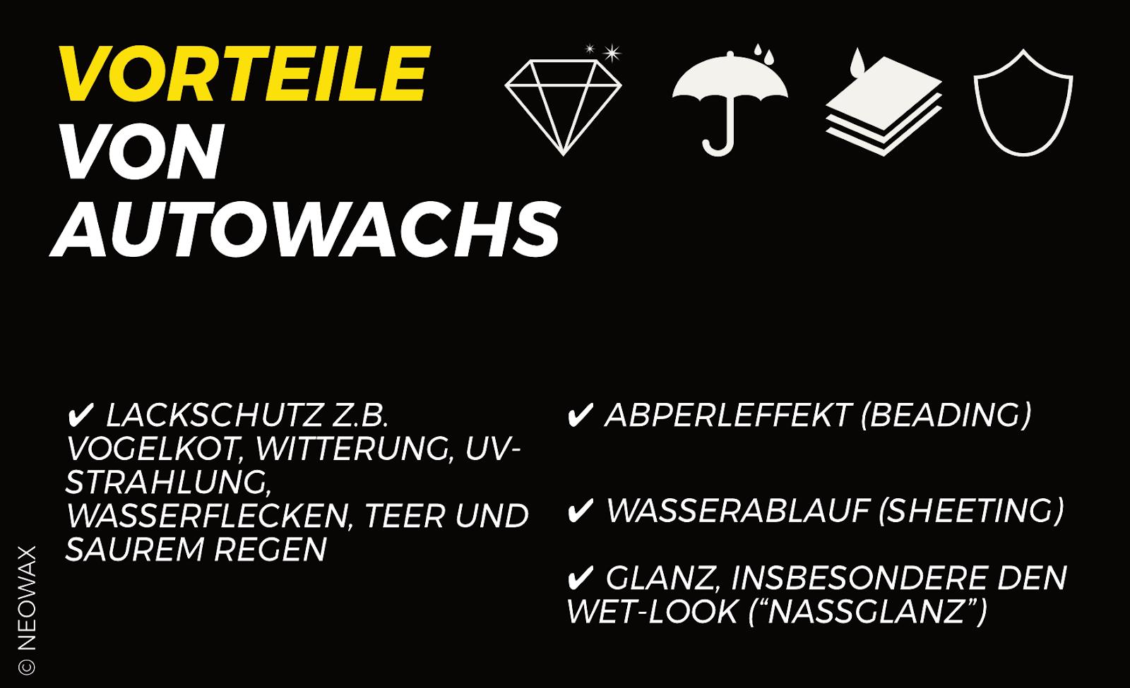 """Lackschutz z.B. vor Vogelkot, Witterung, UV-Strahlung, Wasserflecken, Teer und saurem Regen Abperleffekt (Beading) Wasserablauf (Sheeting) Glanz, insbesondere den Wet-Look (""""Nassglanz"""")"""