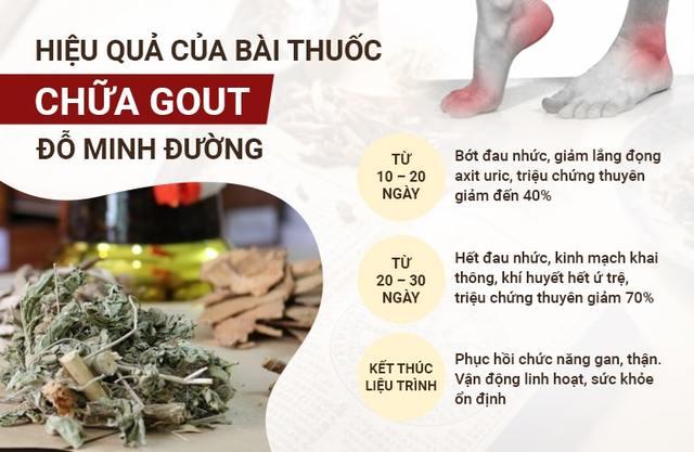 Bệnh gout là gì? Đỗ Minh Đường - Địa chỉ uy tín chữa gút bằng thảo dược sạch - Ảnh 4