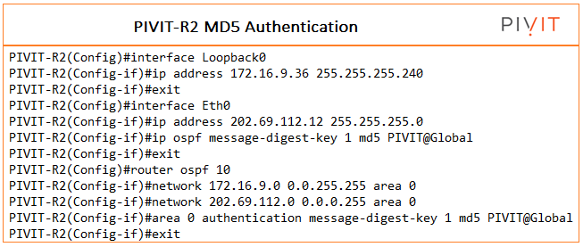 md5 authentication 2 configuration commands from pivit global